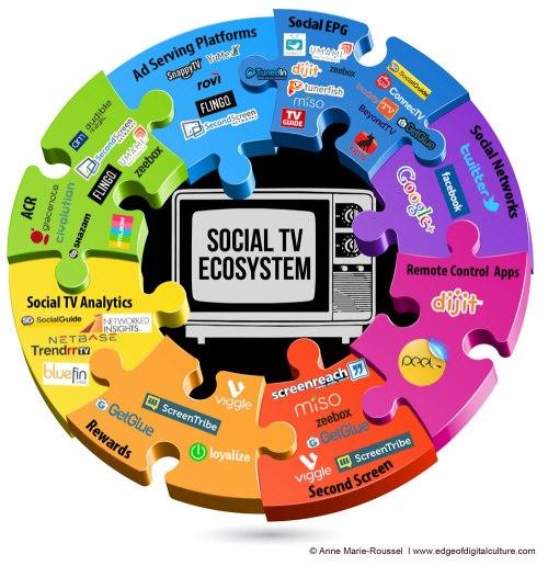 FINALSocial-TV-Ecosystem-Infograph